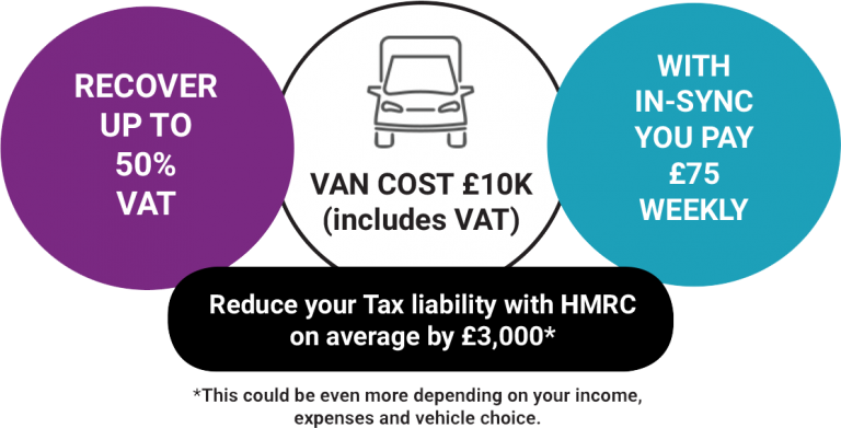 https://fulloncouriers.co.uk/wp-content/uploads/2019/06/recover-up-top-50-vat-768x391.png